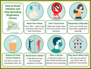 Avoid Coronavirus