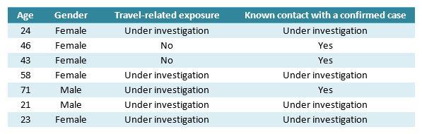 Nov 16 Case List