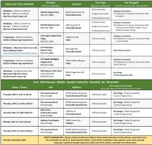 November Covid Testing Schedule
