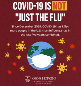 It is not Just the Flu
