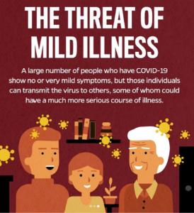 Threat of Mild Illness