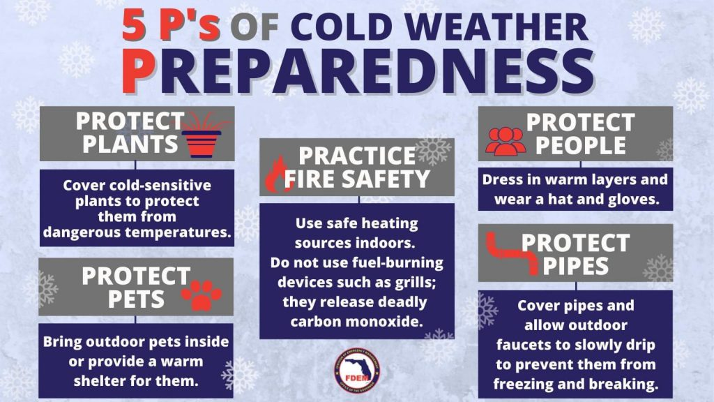 5Ps of Cold Weather