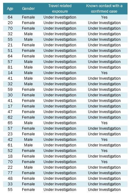dec13 case list
